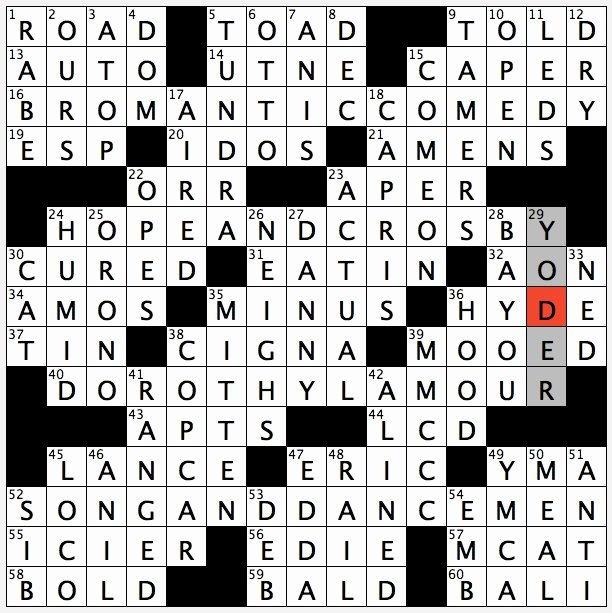 Word Ladders Middle School Rex Parker Does the Nyt Crossword Puzzle Deep Blue Dye