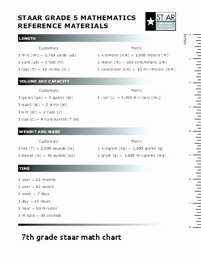 Worksheet Works Calculating Volume Minute Math Worksheets 7th Grade