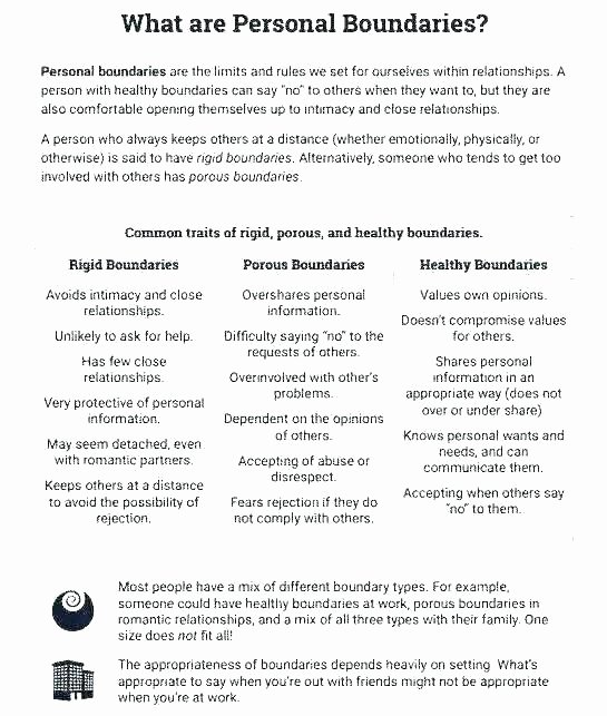 Worksheets On Healthy Relationships assertive Worksheet Awesome Munication Worksheets for