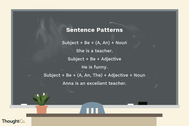 Writing Simple Sentences Worksheets Writing Sentences for Beginners