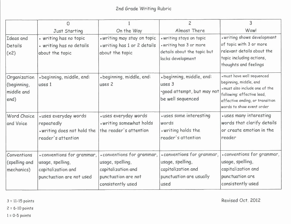 Writing Worksheet 2nd Grade Activities Games and Worksheets for Kids More Ing soon