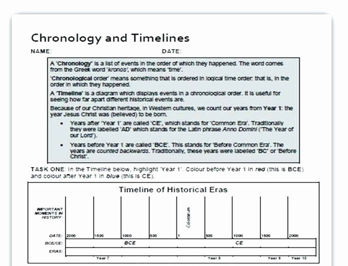 Writing Worksheet 2nd Grade Chronological order Worksheets Chronological order